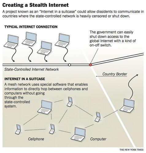 La diferencia en una red local y otra bajo el diseño de la Internet en una maleta. Imagen: The New York Times